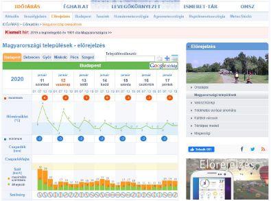 Időjárás települések szerint